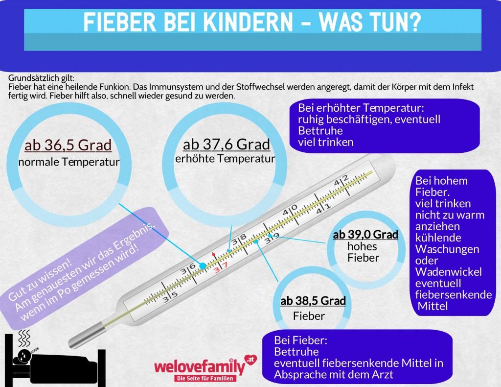 Infografik: Was tun bei Fieber? Archiv Sachen & Machen